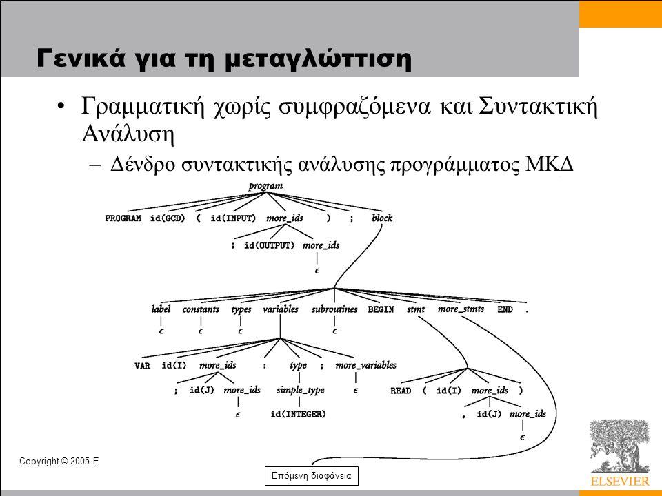 Copyright © 2005 Elsevier Γενικά για τη μεταγλώττιση Γραμματική χωρίς συμφραζόμενα και Συντακτική Ανάλυση –Δένδρο συντακτικής ανάλυσης προγράμματος ΜΚΔ Επόμενη διαφάνεια