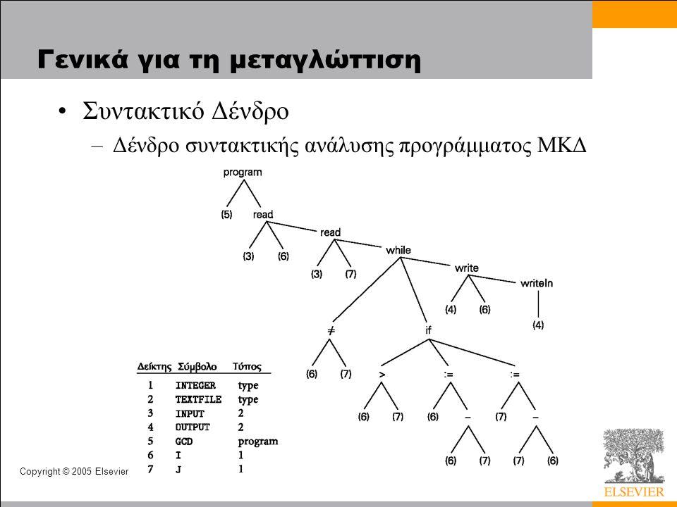 Copyright © 2005 Elsevier Γενικά για τη μεταγλώττιση Συντακτικό Δένδρο –Δένδρο συντακτικής ανάλυσης προγράμματος ΜΚΔ