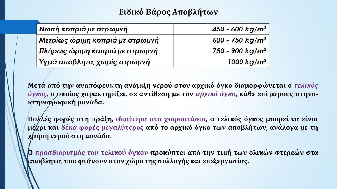 Ειδικό Βάρος Αποβλήτων Νωπή κοπριά με στρωμνή450 - 600 kg/m 3 Μετρίως ώριμη κοπριά με στρωμνή600 - 750 kg/m 3 Πλήρως ώριμη κοπριά με στρωμνή750 - 900 kg/m 3 Υγρά απόβλητα, χωρίς στρωμνή1000 kg/m 3 Μετά από την αναπόφευκτη ανάμιξη νερού στον αρχικό όγκο διαμορφώνεται ο τελικός όγκος, ο οποίος χαρακτηρίζει, σε αντίθεση με τον αρχικό όγκο, κάθε επί μέρους πτηνο- κτηνοτροφική μονάδα.