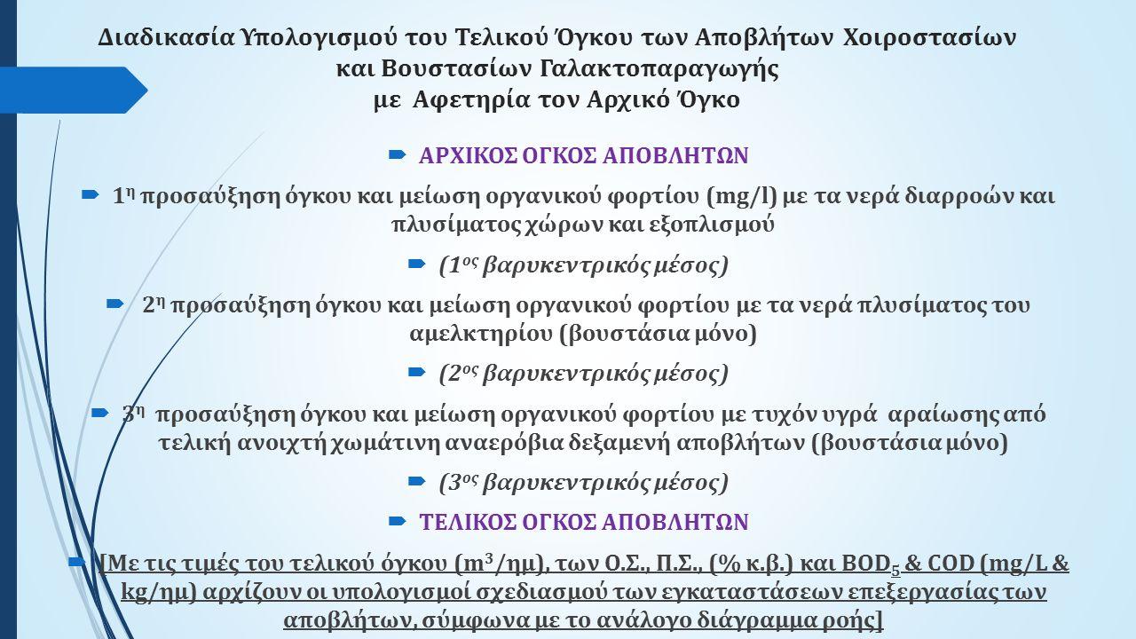 Διαδικασία Υπολογισμού του Τελικού Όγκου των Αποβλήτων Χοιροστασίων και Βουστασίων Γαλακτοπαραγωγής με Αφετηρία τον Αρχικό Όγκο  ΑΡΧΙΚΟΣ ΟΓΚΟΣ ΑΠΟΒΛΗΤΩΝ  1 η προσαύξηση όγκου και μείωση οργανικού φορτίου (mg/l) με τα νερά διαρροών και πλυσίματος χώρων και εξοπλισμού  (1 ος βαρυκεντρικός μέσος)  2 η προσαύξηση όγκου και μείωση οργανικού φορτίου με τα νερά πλυσίματος του αμελκτηρίου (βουστάσια μόνο)  (2 ος βαρυκεντρικός μέσος)  3 η προσαύξηση όγκου και μείωση οργανικού φορτίου με τυχόν υγρά αραίωσης από τελική ανοιχτή χωμάτινη αναερόβια δεξαμενή αποβλήτων (βουστάσια μόνο)  (3 ος βαρυκεντρικός μέσος)  ΤΕΛΙΚΟΣ ΟΓΚΟΣ ΑΠΟΒΛΗΤΩΝ  [Με τις τιμές του τελικού όγκου (m 3 /ημ), των Ο.Σ., Π.Σ., (% κ.β.) και BOD 5 & COD (mg/L & kg/ημ) αρχίζουν οι υπολογισμοί σχεδιασμού των εγκαταστάσεων επεξεργασίας των αποβλήτων, σύμφωνα με το ανάλογο διάγραμμα ροής]