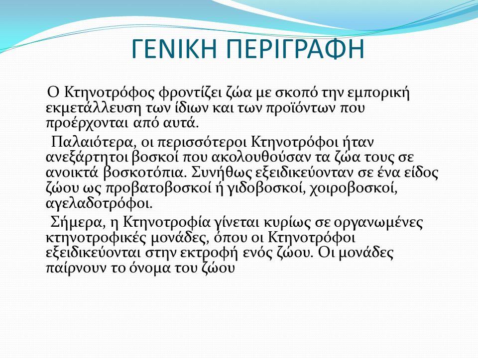 ΚΑΤΑΣΤΗΜΑ ΔΕΡΜΑΤΙΝΩΝ ΕΙΔΩΝ