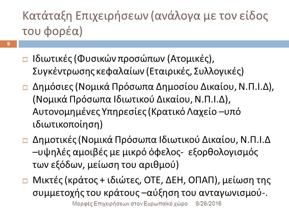Κατάταξη Επιχειρήσεων ( ανάλογα με τον είδος του φορέα ) 9/26/2016Μορφές Επιχειρήσεων στον Ευρωπαϊκό χώρο 9  Ιδιωτικές ( Φυσικών προσώπων ( Ατομικές ), Συγκέντρωσης κεφαλαίων ( Εταιρικές, Συλλογικές )  Δημόσιες ( Νομικά Πρόσωπα Δημοσίου Δικαίου, Ν.