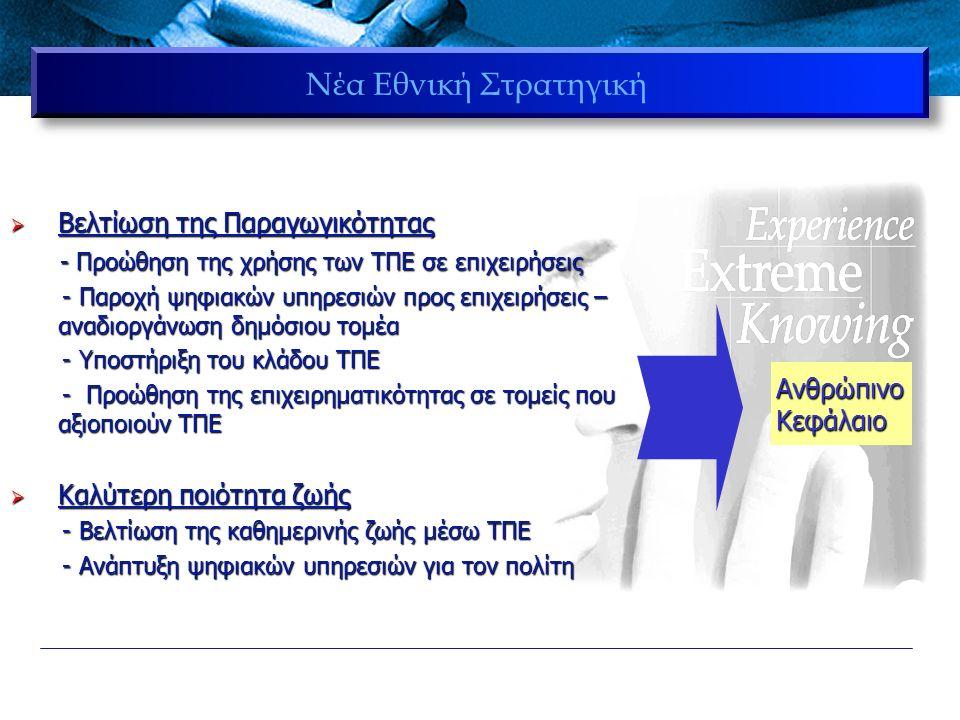 Συμπεράσματα i2010 e-Government -Χαμηλή Διείσδυση στο INTERNET -Υψηλές τιμές ευρυζωνικής πρόσβασης -Δεν υφίσταται, ακόμη, πρακτικός λόγος χρήσης INTERNETαπό τους πολίτες -Περιορισμένη χρήση ΤΠΕ στην εκπαίδευση -Περιορισμένη η δια βίου μάθηση -Υπηρεσίες προς τον πολίτη -Ανοικτή πρόσβαση σε όλους -«Πυρήνες» εκπαίδευσης, σχεδιασμού υπηρεσιών & προώθησης των ΤΠΕ
