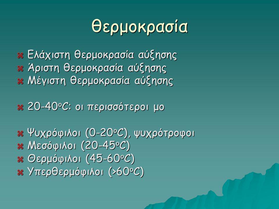 θερμοκρασία  Ελάχιστη θερμοκρασία αύξησης  Άριστη θερμοκρασία αύξησης  Μέγιστη θερμοκρασία αύξησης  20-40 o C: οι περισσότεροι μο  Ψυχρόφιλοι (0-20 o C), ψυχρότροφοι  Μεσόφιλοι (20-45 o C)  Θερμόφιλοι (45-60 o C)  Υπερθερμόφιλοι (>60 o C)