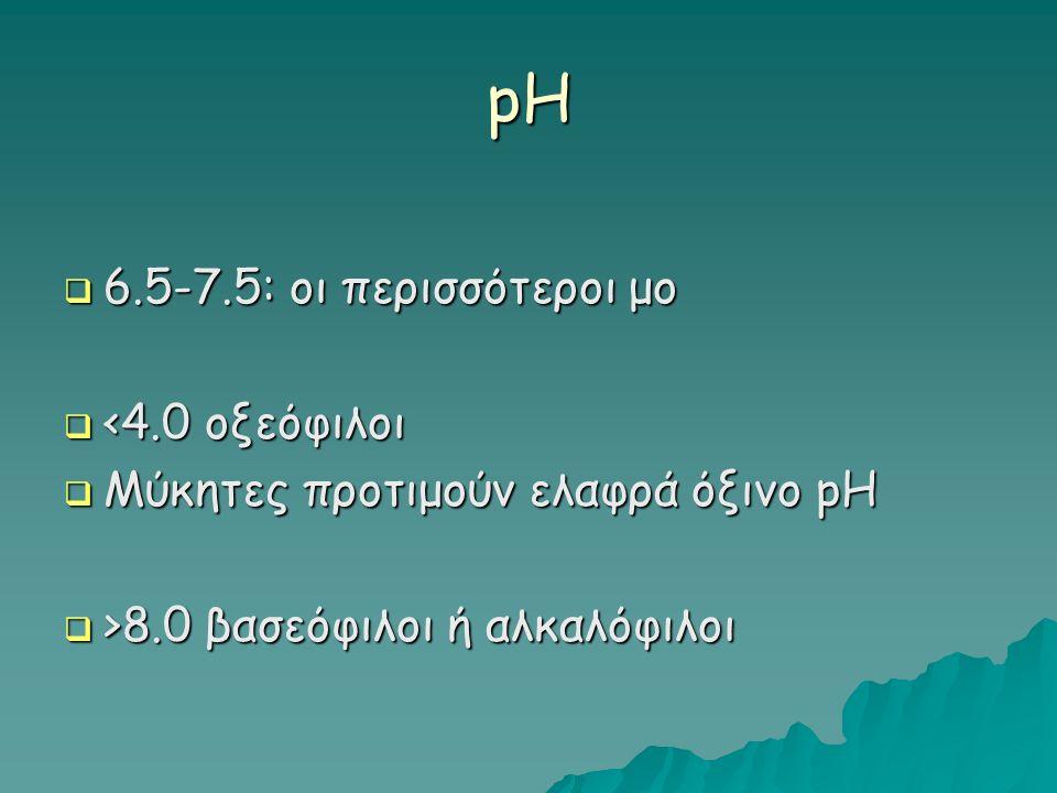 pH  6.5-7.5: οι περισσότεροι μο  <4.0 οξεόφιλοι  Μύκητες προτιμούν ελαφρά όξινο pH  >8.0 βασεόφιλοι ή αλκαλόφιλοι