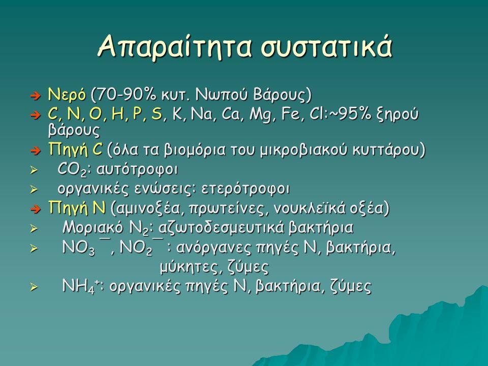 Απαραίτητα συστατικά Οξυγόνο o Δεν υπήρχε κατά το μεγαλύτερο μέρος της ζωής του πλανήτη o Απαραίτητο για τη ζωή, αλλά τοξικό για τα κύτταρα λόγω των προϊόντων που διασπάται o Οι μο διακρίνονται, ανάλογα της χρήσης του σε:  υποχρεωτικά αερόβιους,  προαιρετικά αερόβιους,  υποχρεωτικά αναερόβιους,  αεροανθεκτικούς ανερόβιους,  μικροαερόφιλους