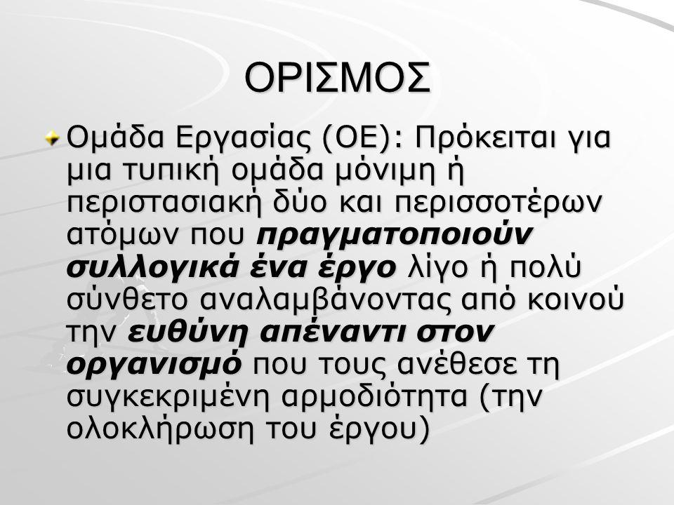 ΟΡΙΣΜΟΣ Ομάδα Εργασίας (ΟΕ): Πρόκειται για μια τυπική ομάδα μόνιμη ή περιστασιακή δύο και περισσοτέρων ατόμων που πραγματοποιούν συλλογικά ένα έργο λίγο ή πολύ σύνθετο αναλαμβάνοντας από κοινού την ευθύνη απέναντι στον οργανισμό που τους ανέθεσε τη συγκεκριμένη αρμοδιότητα (την ολοκλήρωση του έργου)