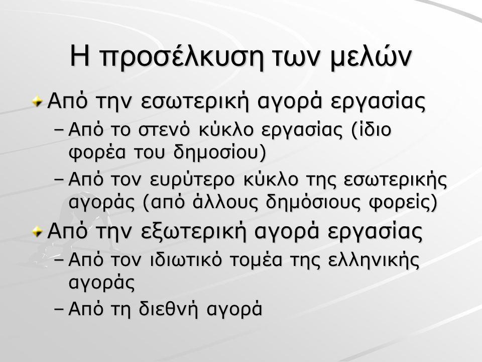 Η προσέλκυση των μελών Από την εσωτερική αγορά εργασίας –Από το στενό κύκλο εργασίας (ίδιο φορέα του δημοσίου) –Από τον ευρύτερο κύκλο της εσωτερικής αγοράς (από άλλους δημόσιους φορείς) Από την εξωτερική αγορά εργασίας –Από τον ιδιωτικό τομέα της ελληνικής αγοράς –Από τη διεθνή αγορά
