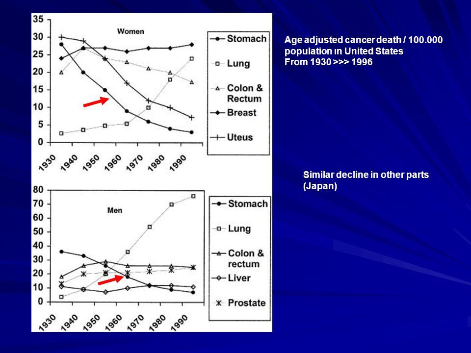 Κατά συνέχεια ιστού Λεμφογενώς (συχνότερος τύπος) Λεμφογενώς (συχνότερος τύπος)Αιματογενώς Διαπεριτοναϊκά Διαπεριτοναϊκά Ήπαρ (38-60%) Λεμφαδένες κοιλιάς (39%) Πνεύμονες(38%) Περιτόναιο(28% Ωοθήκες(18%) Επινεφρίδια(14%) Οστά(10%) Εγκέφαλος(8%)