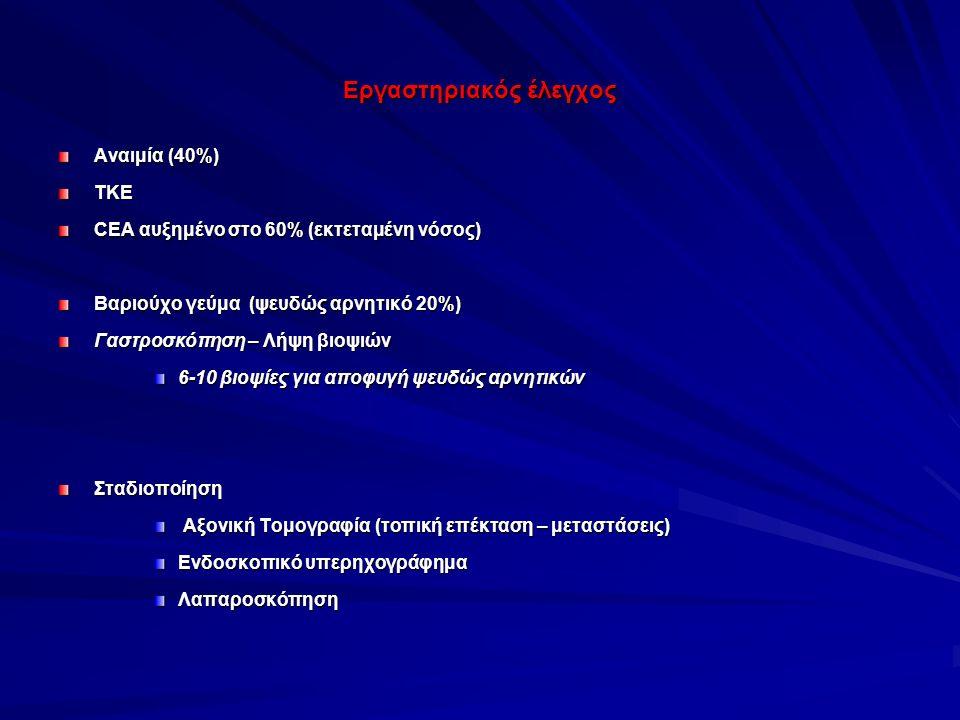 Εργαστηριακός έλεγχος Αναιμία (40%) ΤΚΕ CEA αυξημένο στο 60% (εκτεταμένη νόσος) Βαριούχο γεύμα (ψευδώς αρνητικό 20%) Γαστροσκόπηση – Λήψη βιοψιών 6-10 βιοψίες για αποφυγή ψευδώς αρνητικών Σταδιοποίηση Aξονική Τομογραφία (τοπική επέκταση – μεταστάσεις) Aξονική Τομογραφία (τοπική επέκταση – μεταστάσεις) Ενδοσκοπικό υπερηχογράφημα Λαπαροσκόπηση