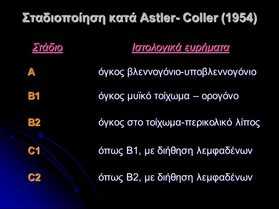 Σταδιοποίηση κατά Astler- Coller (1954) Στάδιο Στάδιο Ιστολογικά ευρήματα Α όγκος βλεννογόνιο-υποβλεννογόνιο Β1 όγκος μυϊκό τοίχωμα – ορογόνο Β2 όγκος