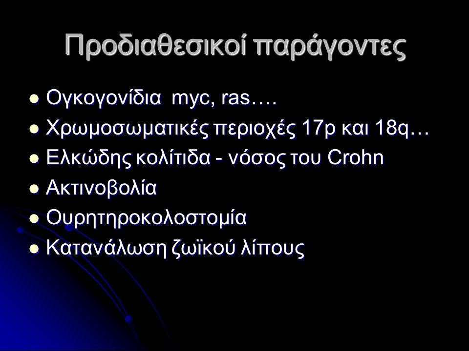 Προδιαθεσικοί παράγοντες Ογκογονίδια myc, ras…. Ογκογονίδια myc, ras…. Χρωμοσωματικές περιοχές 17p και 18q… Χρωμοσωματικές περιοχές 17p και 18q… Ελκώδ