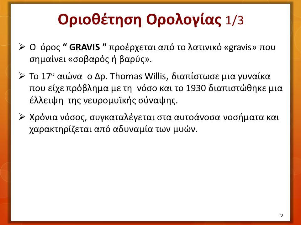  Ο όρος GRAVIS προέρχεται από το λατινικό «gravis» που σημαίνει «σοβαρός ή βαρύς».