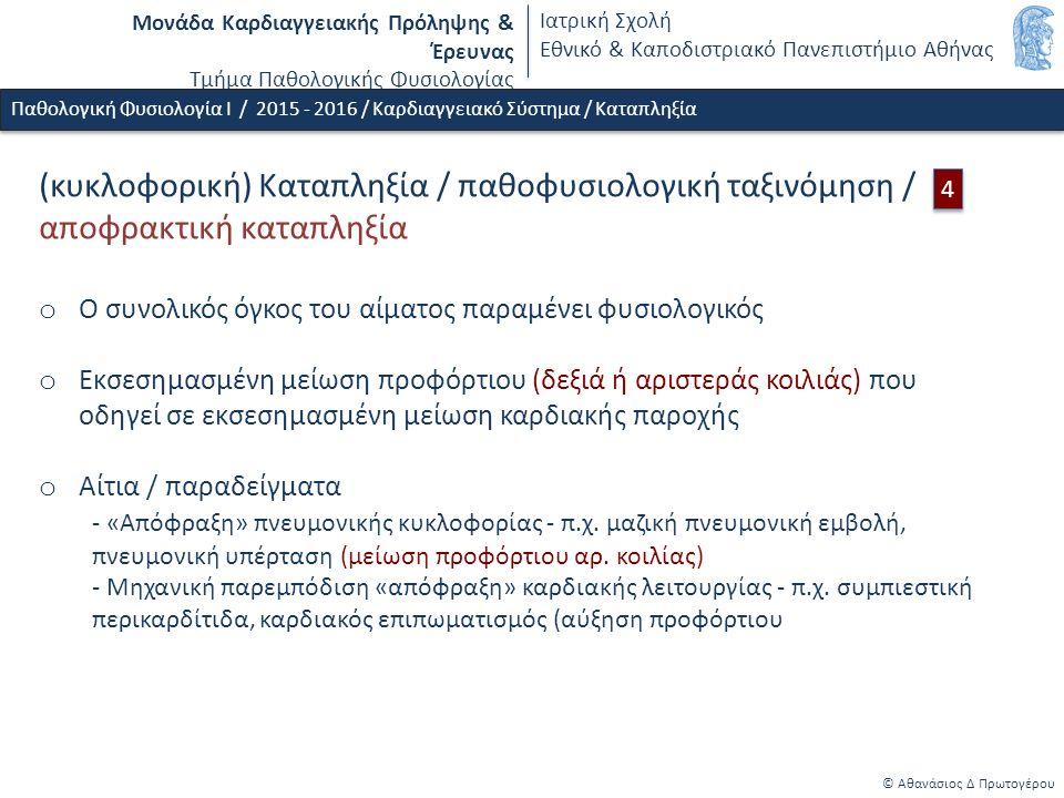 Μονάδα Καρδιαγγειακής Πρόληψης & Έρευνας Τμήμα Παθολογικής Φυσιολογίας Ιατρική Σχολή Εθνικό & Καποδιστριακό Πανεπιστήμιο Αθήνας © Αθανάσιος Δ Πρωτογέρου Παθολογική Φυσιολογία Ι / 2015 - 2016 / Καρδιαγγειακό Σύστημα / Καταπληξία (κυκλοφορική) Καταπληξία / παθοφυσιολογική ταξινόμηση / αποφρακτική καταπληξία o Ο συνολικός όγκος του αίματος παραμένει φυσιολογικός o Εκσεσημασμένη μείωση προφόρτιου (δεξιά ή αριστεράς κοιλιάς) που οδηγεί σε εκσεσημασμένη μείωση καρδιακής παροχής o Αίτια / παραδείγματα - «Απόφραξη» πνευμονικής κυκλοφορίας - π.χ.