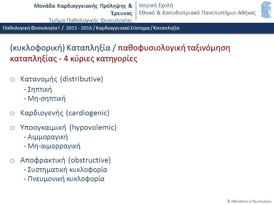 Μονάδα Καρδιαγγειακής Πρόληψης & Έρευνας Τμήμα Παθολογικής Φυσιολογίας Ιατρική Σχολή Εθνικό & Καποδιστριακό Πανεπιστήμιο Αθήνας © Αθανάσιος Δ Πρωτογέρου Παθολογική Φυσιολογία Ι / 2015 - 2016 / Καρδιαγγειακό Σύστημα / Καταπληξία (κυκλοφορική) Καταπληξία / παθοφυσιολογική ταξινόμηση καταπληξίας o Kατανομής (distributive) Αδιαφοροποίητη (undifferentiated) - Σηπτική (άγνωστη αιτία) - Μη-σηπτική o Καρδιογενής (cardiogenic) o Υποογκαιμική (hypovolemic) - Αιμμοραγική - Μη-αιμορραγική o Αποφρακτική (obstructive) - Συστηματική κυκλοφορία - Πνευμονική κυκλοφορία