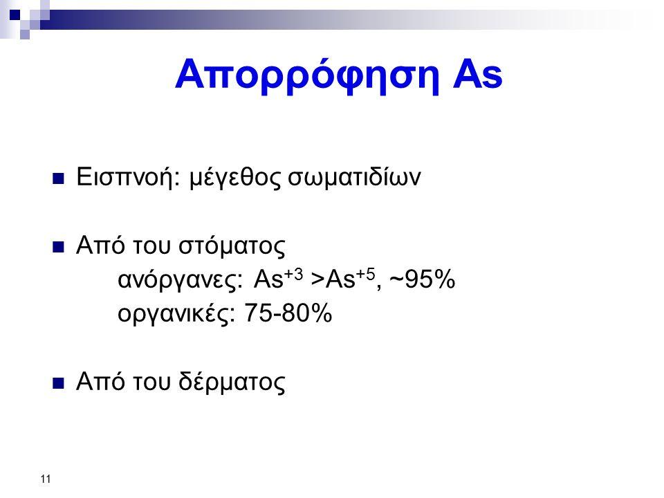 Απορρόφηση As Εισπνοή: μέγεθος σωματιδίων Από του στόματος ανόργανες: As +3 >As +5, ~95% οργανικές: 75-80% Από του δέρματος 11