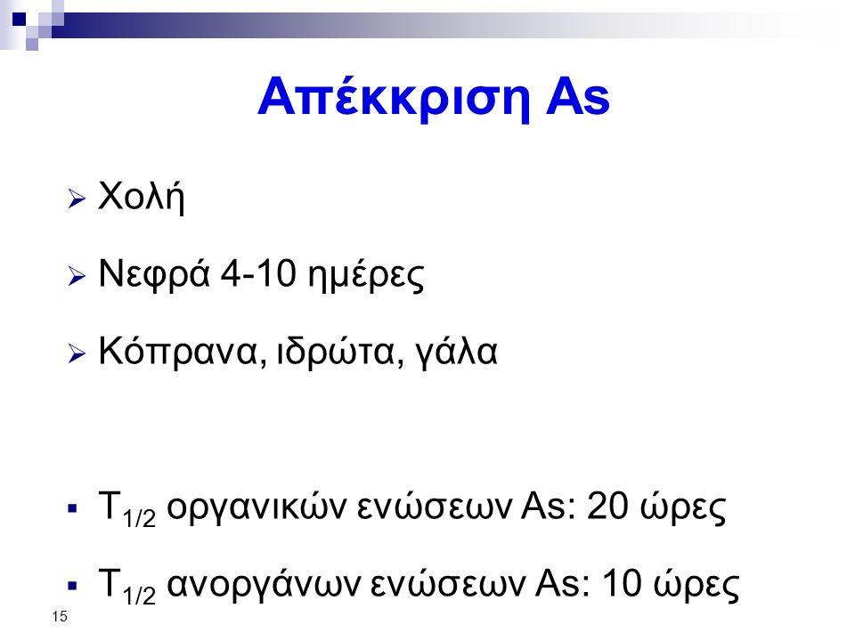 Απέκκριση As  Χολή  Νεφρά 4-10 ημέρες  Κόπρανα, ιδρώτα, γάλα  Τ 1/2 οργανικών ενώσεων As: 20 ώρες  Τ 1/2 ανοργάνων ενώσεων As: 10 ώρες 15