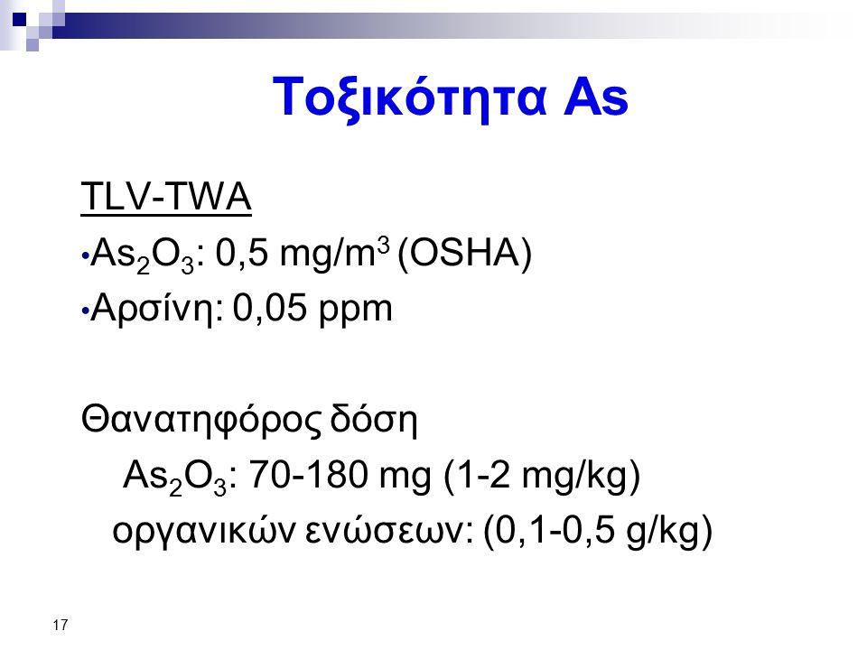 Τοξικότητα As TLV-TWA As 2 O 3 : 0,5 mg/m 3 (OSHA) Αρσίνη: 0,05 ppm Θανατηφόρος δόση As 2 O 3 : 70-180 mg (1-2 mg/kg) οργανικών ενώσεων: (0,1-0,5 g/kg
