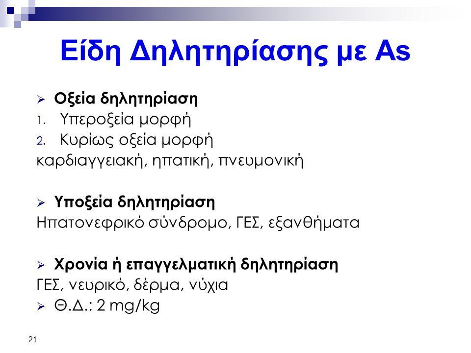 21 Είδη Δηλητηρίασης με As  Οξεία δηλητηρίαση 1. Υπεροξεία μορφή 2. Κυρίως οξεία μορφή καρδιαγγειακή, ηπατική, πνευμονική  Υποξεία δηλητηρίαση Ηπατο