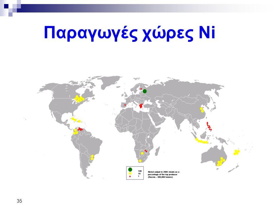 35 Παραγωγές χώρες Ni