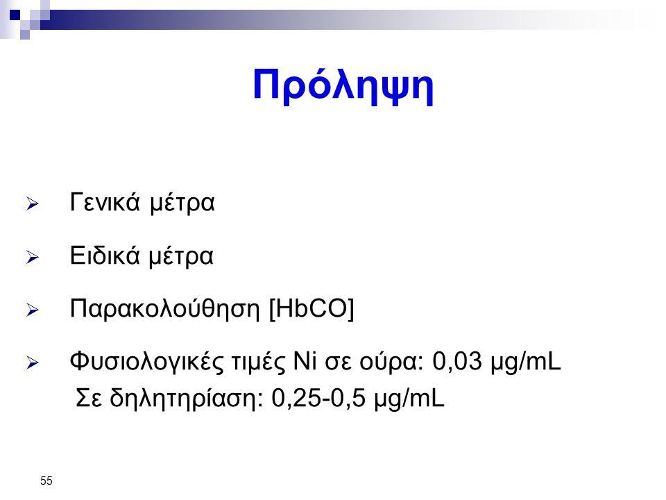 55 Πρόληψη  Γενικά μέτρα  Ειδικά μέτρα  Παρακολούθηση [HbCO]  Φυσιολογικές τιμές Ni σε ούρα: 0,03 μg/mL Σε δηλητηρίαση: 0,25-0,5 μg/mL