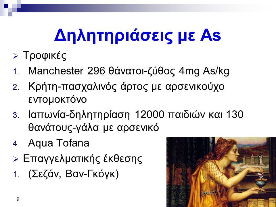 9 Δηλητηριάσεις με As  Τροφικές 1. Manchester 296 θάνατοι-ζύθος 4mg As/kg 2. Κρήτη-πασχαλινός άρτος με αρσενικούχο εντομοκτόνο 3. Ιαπωνία-δηλητηρίαση