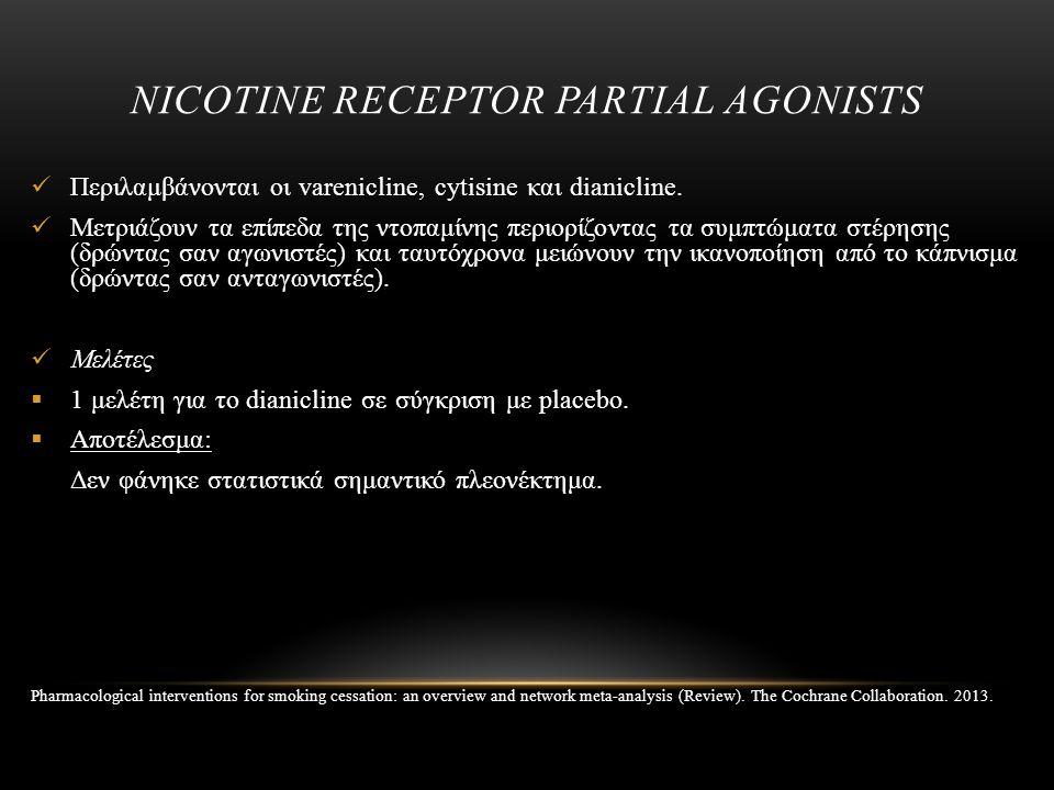 NICOTINE RECEPTOR PARTIAL AGONISTS Περιλαμβάνονται οι varenicline, cytisine και dianicline. Μετριάζουν τα επίπεδα της ντοπαμίνης περιορίζοντας τα συμπ