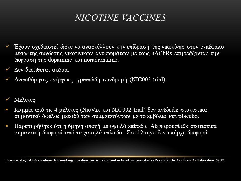 NICOTINE VACCINES Έχουν σχεδιαστεί ώστε να αναστέλλουν την επίδραση της νικοτίνης στον εγκέφαλο μέσω της σύνδεσης νικοτινικών αντισωμάτων με τους nAChRs επηρεάζοντας την έκφραση της dopamine και noradrenaline.