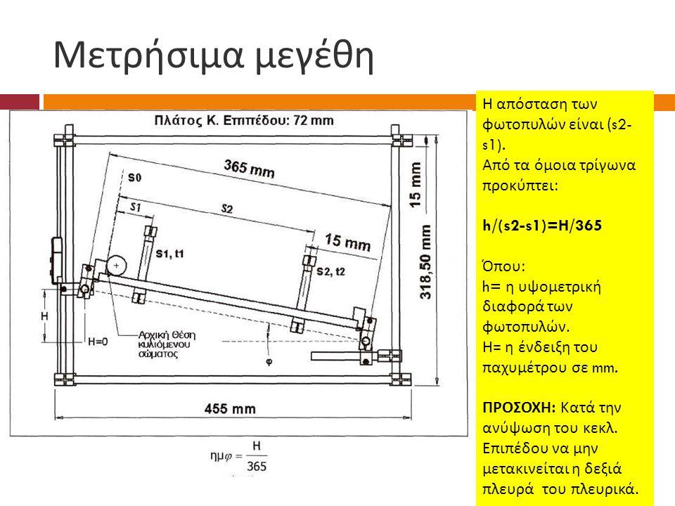 Μετρήσιμα μεγέθη Η απόσταση των φωτοπυλών είναι ( s2- s1).