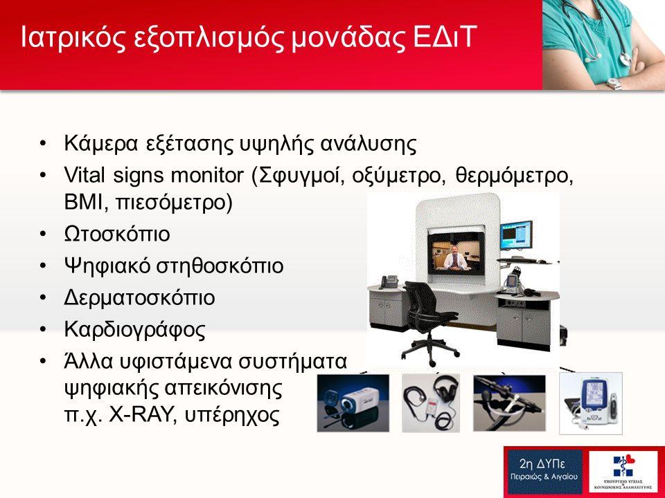 Κάμερα εξέτασης υψηλής ανάλυσης Vital signs monitor (Σφυγμοί, οξύμετρο, θερμόμετρο, BMI, πιεσόμετρο) Ωτοσκόπιο Ψηφιακό στηθοσκόπιο Δερματοσκόπιο Καρδιογράφος Άλλα υφιστάμενα συστήματα ψηφιακής απεικόνισης π.χ.