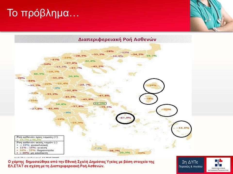 Φάσεις υλοποίησης ΕΔΙΤ Προγράμματα εκπαίδευσης και κατάρτισης\ για το προσωπικό των περιφερειακών νοσηλευτικών μονάδων Χρηματοδότηση: ΕΣΠΑ ΕΠΑΝΑΔ 4 ο τρίμηνο 2011 ΦΑΣΗ 4: ΣΥΝΤΗΡΙΣΗ ΚΑΙ ΛΕΙΤΟΥΡΓΙΑ ΥΦΙΣΤΑΜΕΝΟΥ ΕΞΟΠΛΙΣΜΟΥ ΣΕ ΠΠΙ ΚΑΙ ΠΙ 4 4 Ανάπτυξη μονάδων τηλεϊατρικής ΕΔιΤ σε όλη την Ελλάδα.