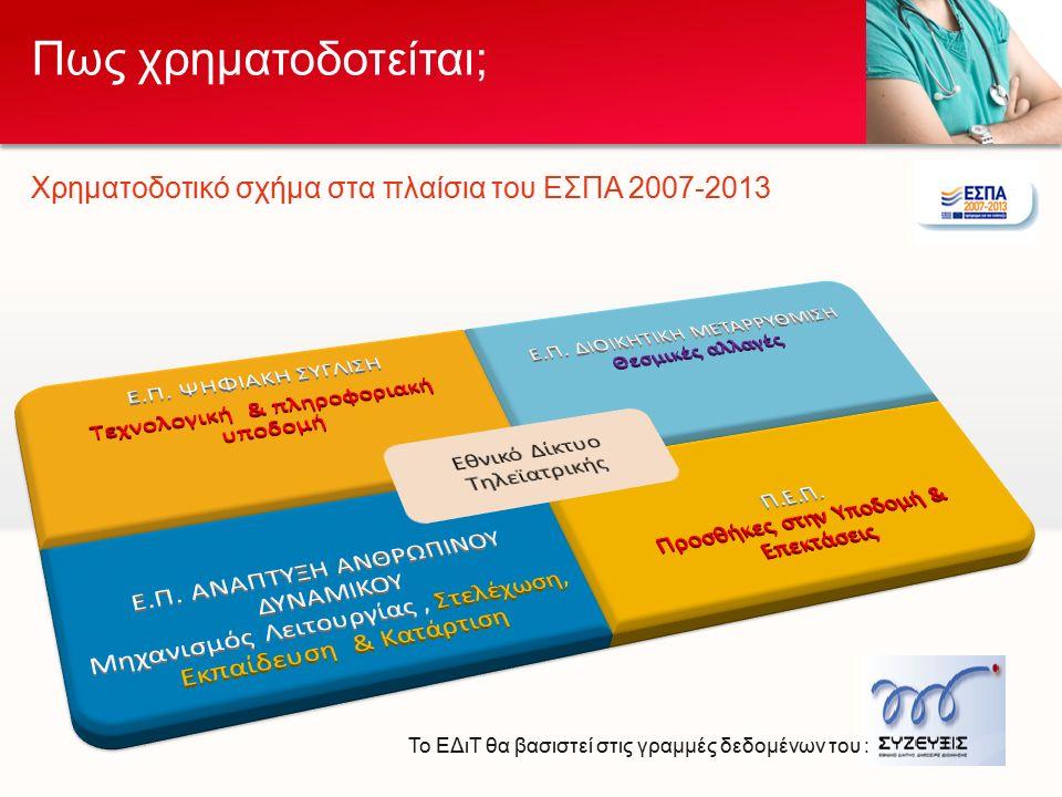 Πως χρηματοδοτείται; Χρηματοδοτικό σχήμα στα πλαίσια του ΕΣΠΑ 2007-2013 Το ΕΔιΤ θα βασιστεί στις γραμμές δεδομένων του :