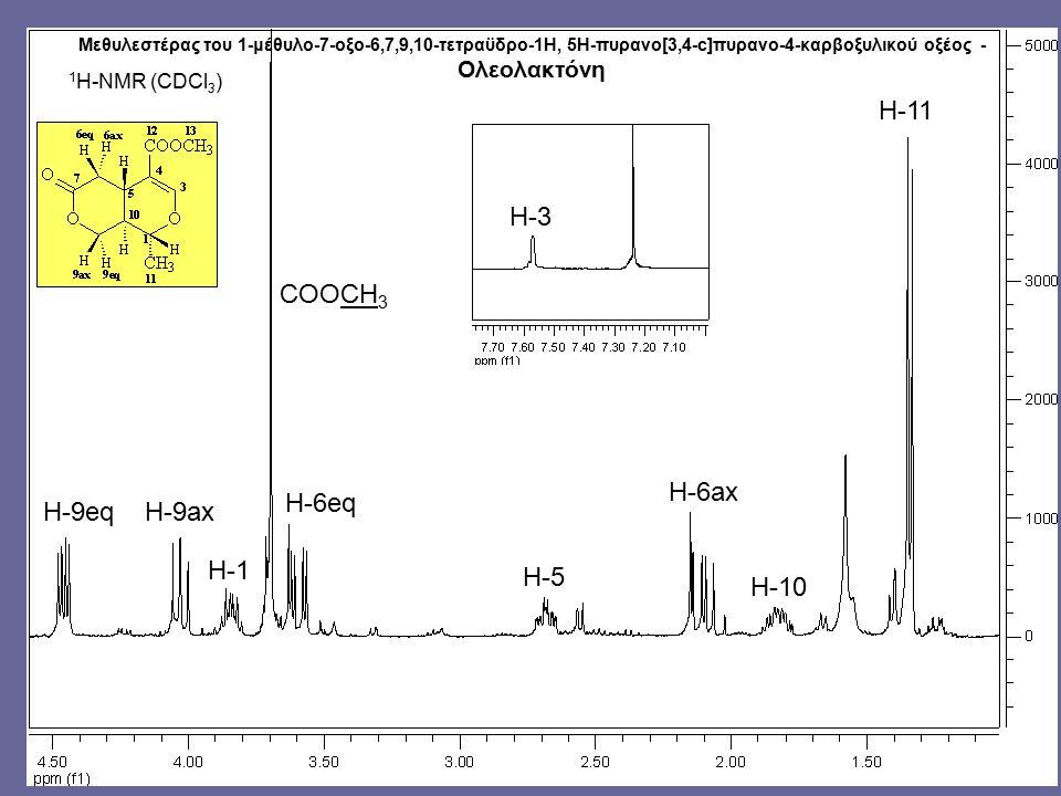 Μεθυλεστέρας του 1-μέθυλο-7-οξο-6,7,9,10-τετραϋδρο-1Η, 5Η-πυρανο[3,4-c]πυρανο-4-καρβοξυλικού οξέος - Ολεολακτόνη Η-11 Η-10 Η-6ax H-5 H-6eq COOCH 3 H-1 H-9axH-9eq H-3 1 H-NMR (CDCl 3 )