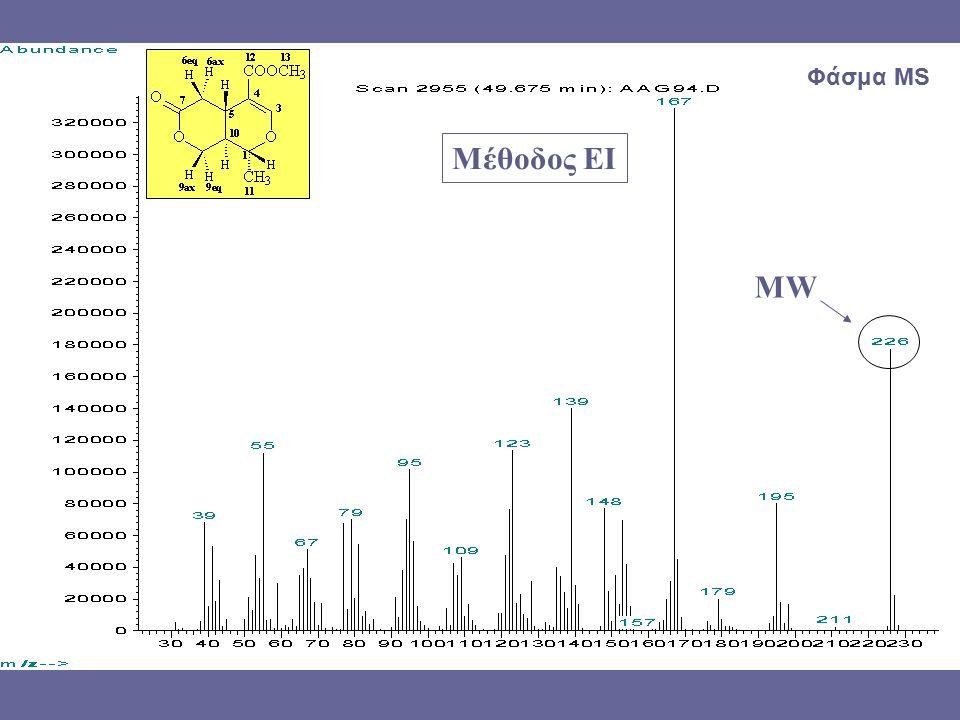 Μέθοδος EI MW Φάσμα ΜS