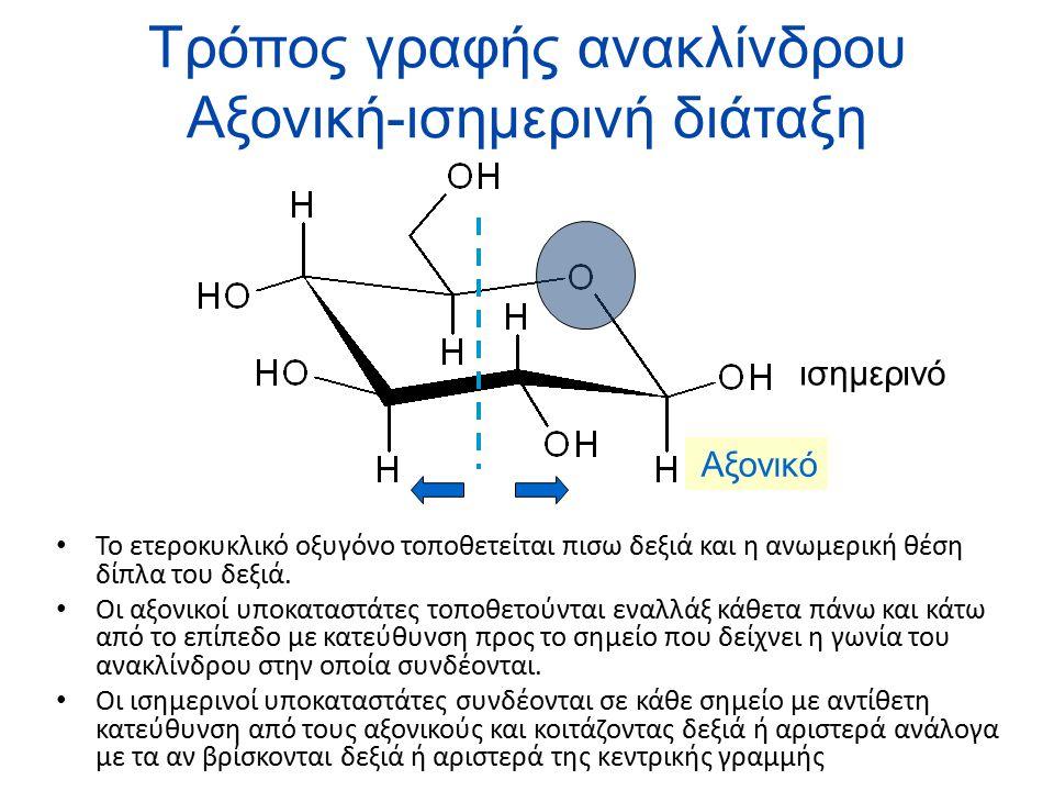 Τρόπος γραφής ανακλίνδρου Αξονική-ισημερινή διάταξη Το ετεροκυκλικό οξυγόνο τοποθετείται πισω δεξιά και η ανωμερική θέση δίπλα του δεξιά.