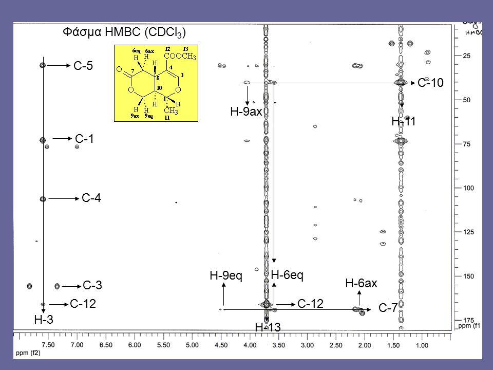 Φάσμα HMBC (CDCl 3 ) H-3 C-5 C-1 C-4 C-3 C-12 H-13 C-7 H-9eq H-6eq H-6ax C-10 H-9ax H-11