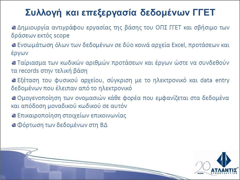 Έρευνα πεδίου ΔράσηΑποστολή ερωτηματολογίων ΠΑΒΕΤ4/3 Κοινοπραξίες3/4 Corallia14/4 ΠΡΑΞΕ Φάση Β24/4 Πόλοι26/5 ΕΛΕΥΘΩ - ΤεχνοκυψέλεςΣυμπλήρωση με τηλεφωνικές συνεντεύξεις Συλλογή δεδομένων με διαδικτυακή πλατφόρμα ως τις 31/10/2015 Επίσης Συλλογή δεδομένων παράλληλα με τις case studies Τηλεφωνικές συνεντεύξεις Συλλογή ερωτηματολογίων μέσω email