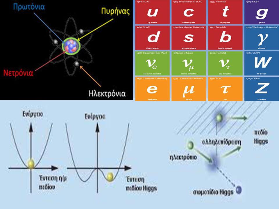 Το πεδίο Higgs είναι ένα πεδίο που βρίσκεται παντού στον χώρο αλλά έχει μέση κατάσταση κενού διάφορη του μηδενός.