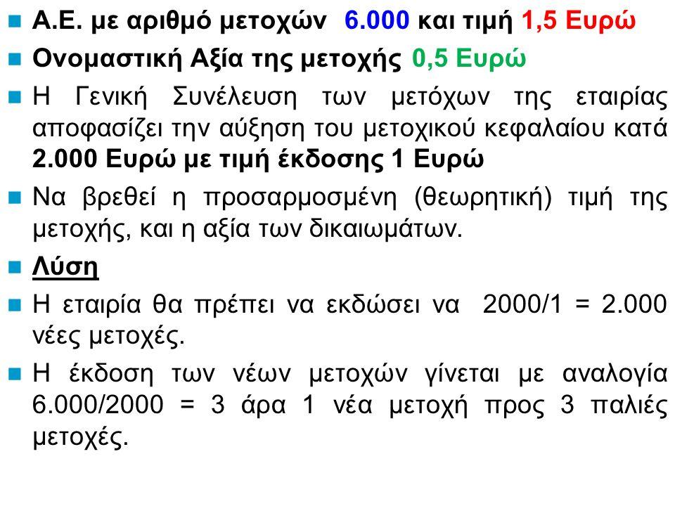 Αύξηση του αριθμό των μετοχών της σε 80.000 με μείωση της τιμής της μετοχής Αντικατάσταση των 40.000 μετοχών ονομαστικής αξίας 2 ευρώ, με έκδοση 80.000 μετοχών ονομαστικής αξίας 1 ευρώ