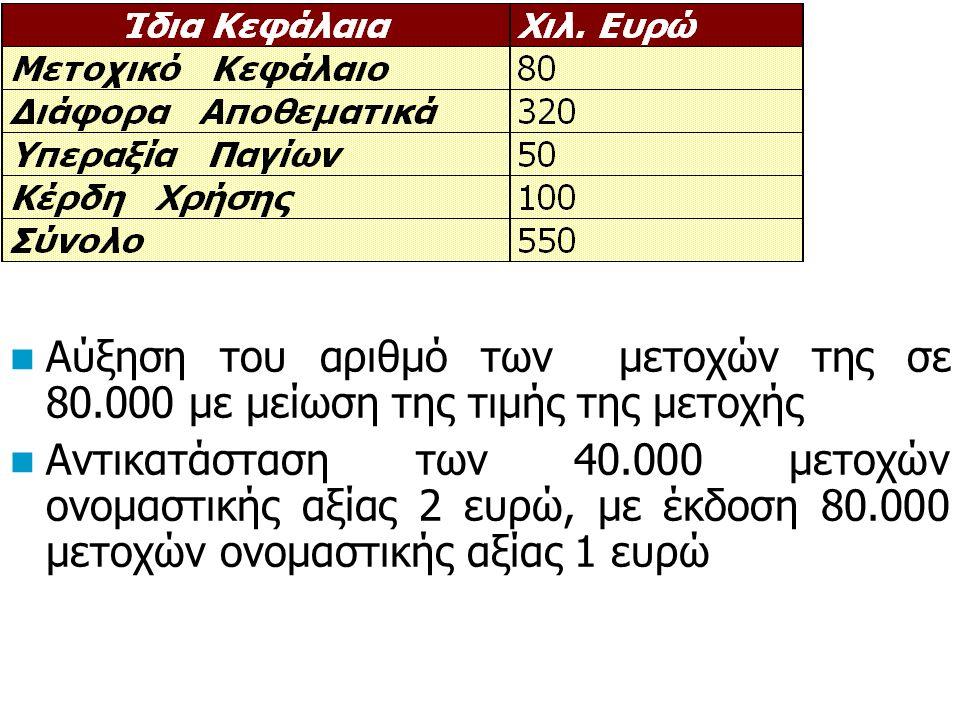 Διάσπαση Μετοχών Stock Split Μία Α.Ε.