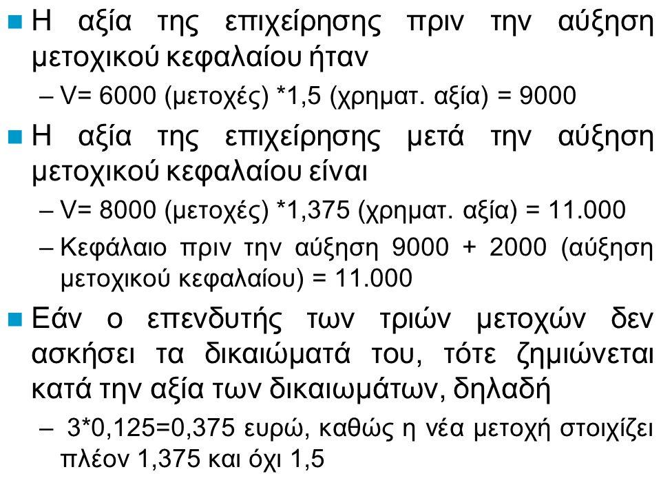 Η αξία της επιχείρησης πριν την αύξηση μετοχικού κεφαλαίου ήταν –V= 6000 (μετοχές) *1,5 (χρηματ.
