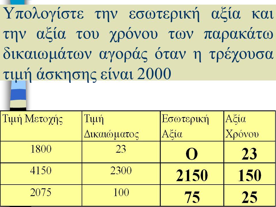 Υπολογίστε την εσωτερική αξία και την αξία του χρόνου των παρακάτω δικαιωμάτων αγοράς όταν η τρέχουσα τιμή του υποκείμενου τίτλου είναι 2000
