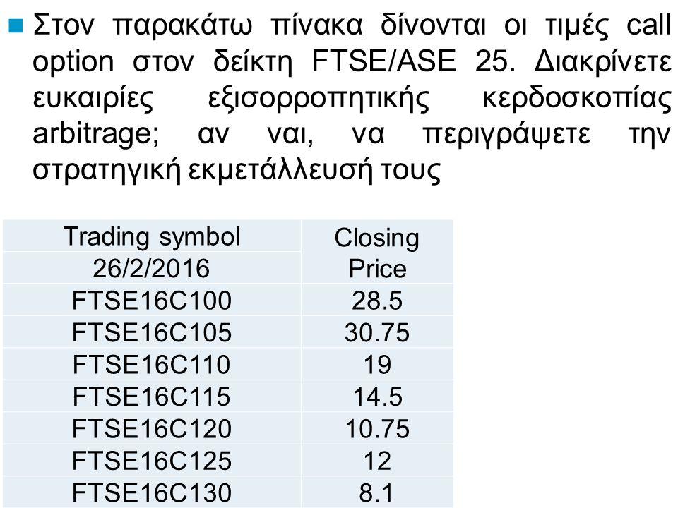 Εάν ο υποκείμενος τίτλος στην ημερομηνία λήξης βρεθεί στις 1400, ποια τα κέρδη του επενδυτή; (α) 150 € (β) 100 € + (γ) 80 € (δ) κανένα από τα παραπάνω Έσοδα = 1400-1300 = 100 ΑΔΑ συν 70 +20=90 από ΠΔΠ/Α =190 Έξοδα = 1450-1400 = 50 από ΠΔΠ συν 40 από ΑΔΑ = 90 Κέρδη = 190-90 = 100 ΑΔΑ = Αγορά δικαιώματος αγοράς ΠΔΠ =Πώληση δικαιώματος Πωλ ΠΔΑ= Πώληση δικαιώματος αγοράς