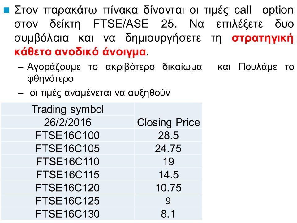 Στον παρακάτω πίνακα δίνονται οι τιμές call option στον δείκτη FTSE/ASE 25.