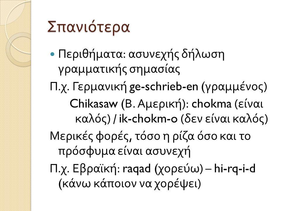 Σπανιότερα Περιθήματα : ασυνεχής δήλωση γραμματικής σημασίας Π. χ. Γερμανική ge-schrieb-en ( γραμμένος ) Chikasaw ( Β. Αμερική ): chokma ( είναι καλός