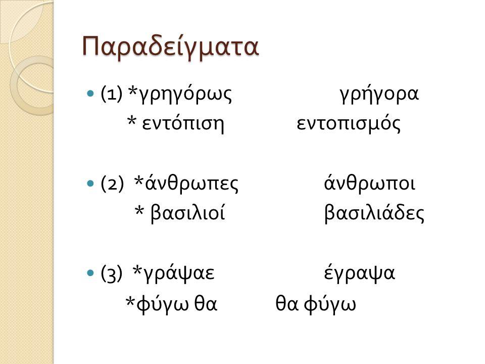 Παραδείγματα (1) * γρηγόρως γρήγορα * εντόπιση εντοπισμός (2) * άνθρωπεςάνθρωποι * βασιλιοίβασιλιάδες (3) * γράψαεέγραψα * φύγω θαθα φύγω