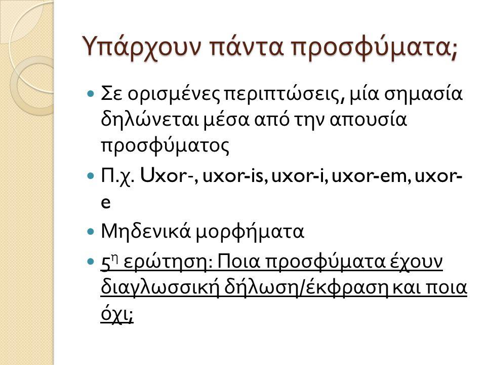 Υπάρχουν πάντα προσφύματα ; Σε ορισμένες περιπτώσεις, μία σημασία δηλώνεται μέσα από την απουσία προσφύματος Π. χ. Uxor-, uxor-is, uxor-i, uxor-em, ux