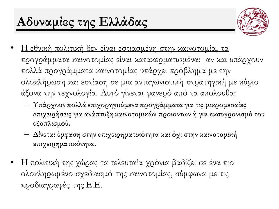 Υστερήσεις – Αποδόσεις στην Ελλάδα Πολύ μεγάλη υστέρησηΚαλύτερη απόδοση Ευρωπαικός πίνακας καινοτομίας (EIS,2007) 1.Υποδομές τεχνολογίας.