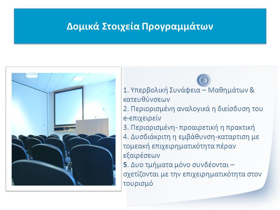 Δομικά Στοιχεία Προγραμμάτων 1. Υπερβολική Συνάφεια – Μαθημάτων & κατευθύνσεων 2.