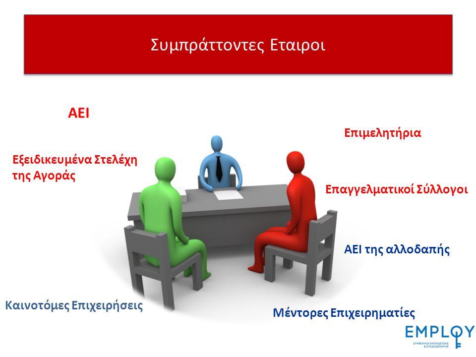 Συμπράττοντες Εταιροι Επιμελητήρια ΑΕΙ Επαγγελματικοί Σύλλογοι Μέντορες Επιχειρηματίες Καινοτόμες Επιχειρήσεις Εξειδικευμένα Στελέχη της Αγοράς ΑΕΙ της αλλοδαπής